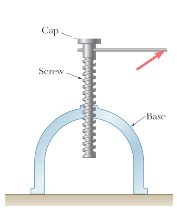 how to find the pitch of a screw
